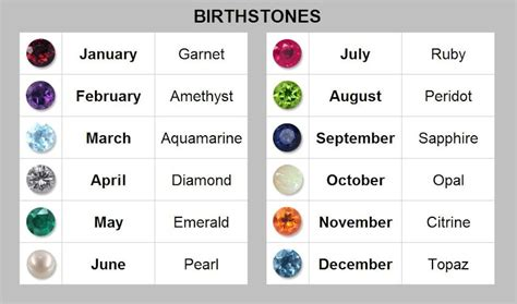 october birth color birthstones a gift she ll treasure forever