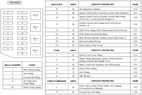 mitsubishi fto fuse box wiring diagram schemes