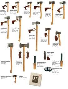 hatchet and axes gransfors bruks axes axes hatchets and tomahawks