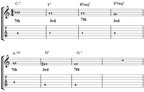 autumn leaves testo d7 chord on guitar images guitar chords exles
