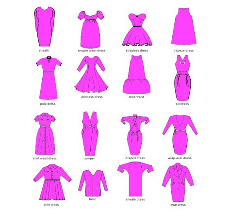 different dress types styles dress style names and while we re at it it turns out
