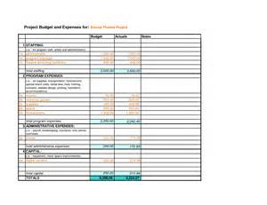 Theater Budget Template Best Photos Of Project Budget Example Sample Project