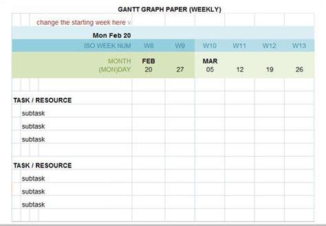 Sle Gantt Chart Excel Template by Sle Gantt Chart Excel Template 28 Images Gantt Chart