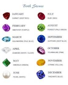 Traditional birthstone colors by month