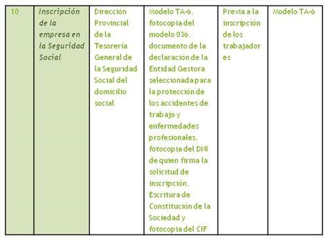 libro la sociedad de la sociedades mercantiles en proyectos de negocio wiki eoi de documentaci 243 n docente