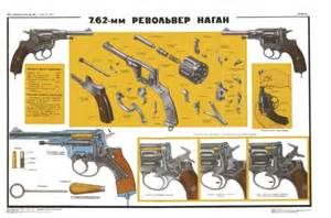 Decorative Figurines For Home 1895 Nagant Revolver Poster Russian Legacy