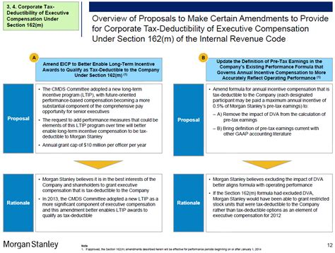 section 162 irs code morgan stanley compensation and governance practicesmarch 2013