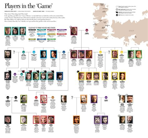 of thrones character map of thrones