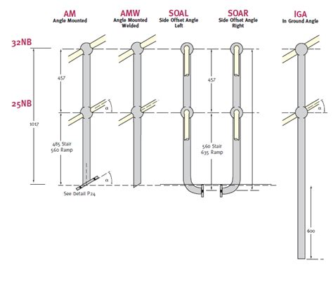 Handrail Stanchion handrail stanchion components
