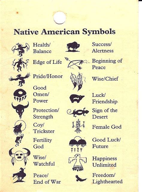 tattoo animal symbolism native american symbols old magic pinterest native