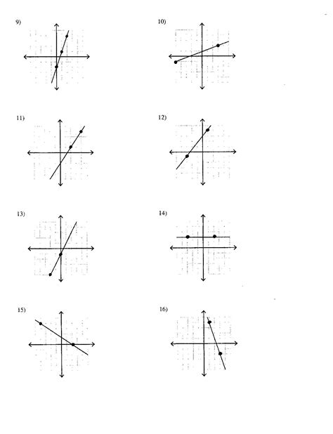 Finding Slope And Y Intercept Worksheet by Slope Of A Line Worksheets Worksheets Slope From Two