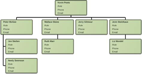 organizational chart template word lucidchart