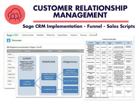Customer Relationship Management Ppt For Mba by Olga Dokukova Digital Marketing Portfolio