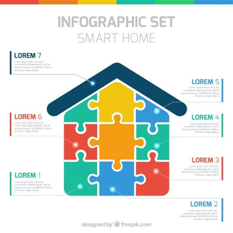 smart home team smart home infographic vector free