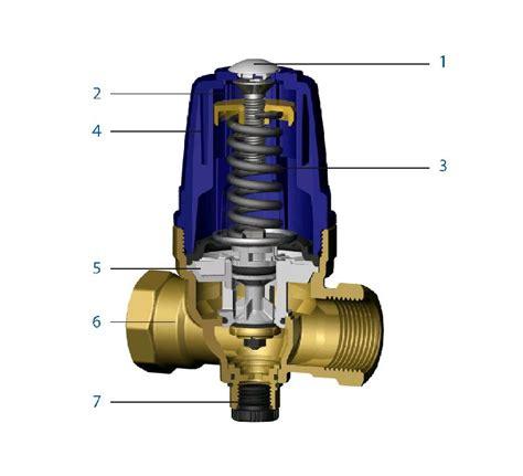 réducteur de pression eau 2168 r 233 ducteur de pression eau et fonctionnement d 39 un