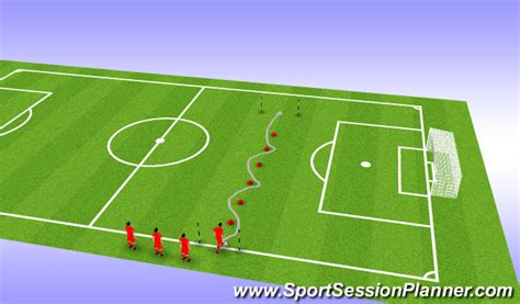 Football Soccer Technical Skills Tests Performance Tests