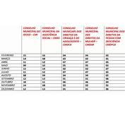 Tabela De Reuni&245es Dos Conselhos  Prefeitura Municipal