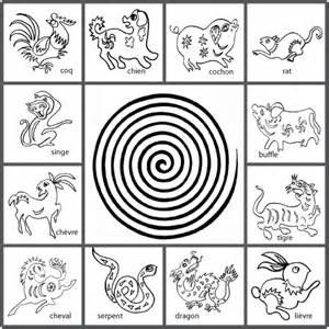 Coloriage Des Animaux Successifs Du Zodiaque Chinois