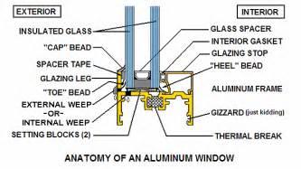 Curtain Wall Repair Anatomy Of Aluminum Window