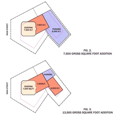how many square feet is a 3 car garage b building and zoning community library committee report
