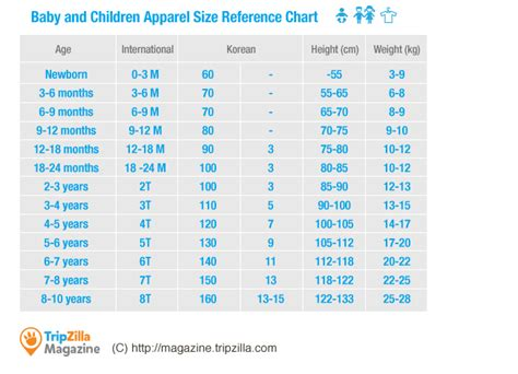 korean baby clothes uk infochart korean clothing sizes before you shop