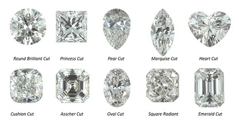 Things To Learn About Diamonds From Loosediamondsreviews by Engagement Rings Sydney Brisbane Rings Sydney