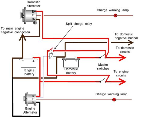 renault trafic ignition wiring diagram image collections