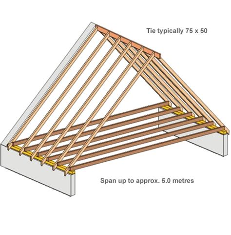 timber roof construction types construction management roof construction