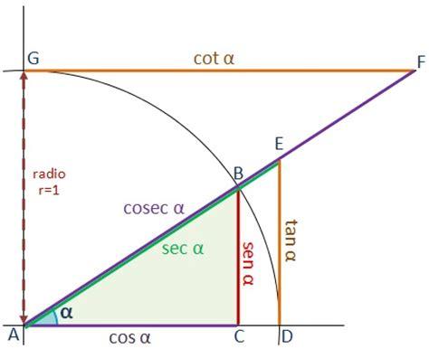 imagenes de razones matematicas trigonometr 237 a