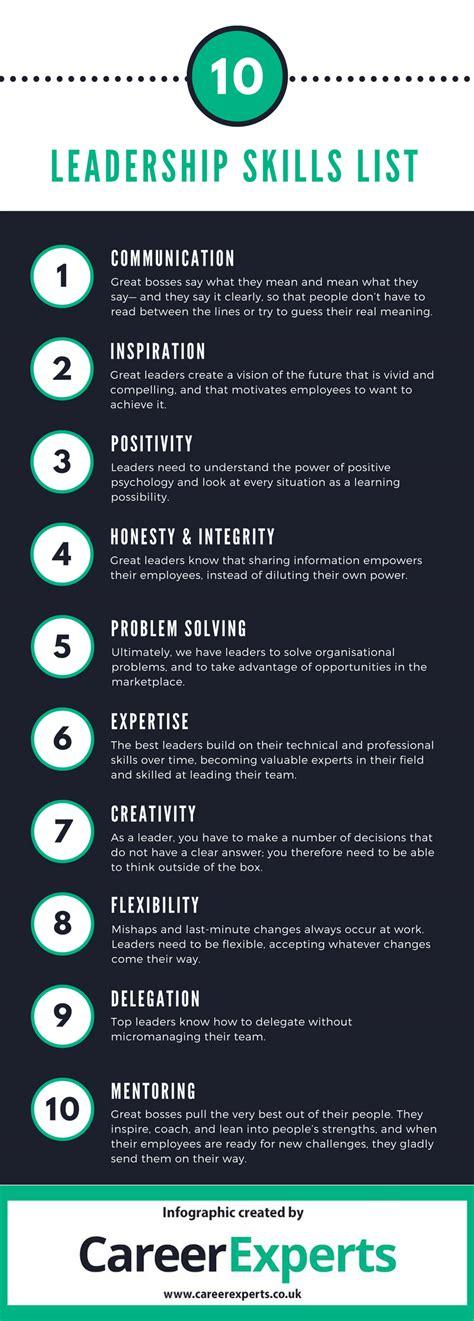 leadership skill list leadership skills list 10 crucial skills for leadership