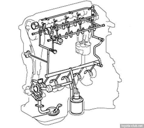 toyota 1nz fe wiring diagram wiring diagram