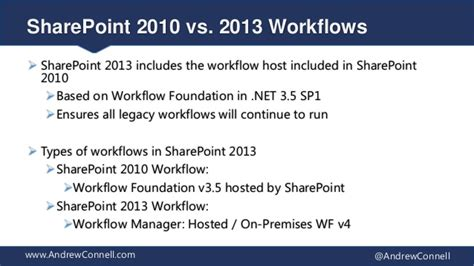 sharepoint 2013 foundation workflow what s new with workflow in sharepoint 2013 by andew