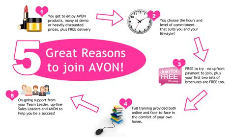 avon membership independent sales representative the scentimentalist