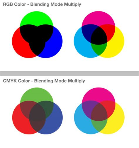 color overlay illustrator design a ready to print brochure in photoshop