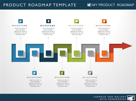 product layout powerpoint seven phase it strategy timeline roadmapping powerpoint