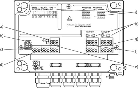endress hauser ria45 indicatore digitale con unit 224 di controllo ria45 e ria46