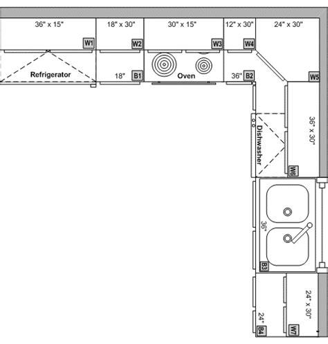 layout dapur ideal pramestya pramudhita standar ergonomi untuk sebuah