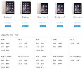 How Many Models Of Are There Apple Shouldn T Sell Like Toothpaste