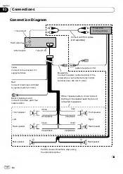 pioneer deh 2000 wiring diagram on pioneerpdf images wiring diagram schematics