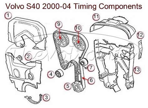 2007 volvo s40 engine diagram engine automotive wiring