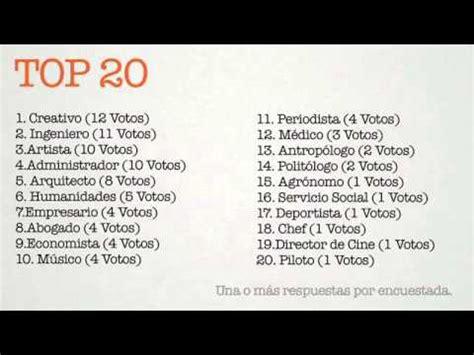 preguntas abiertas para hacerle a una mujer 100 mujeres dicen preguntas de la 41 a la 60 youtube