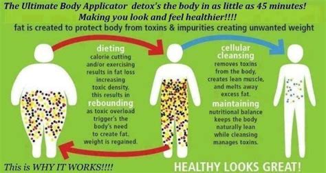 Detox Wraps Do They Work by Boston Does Itworks Wraps Really Work