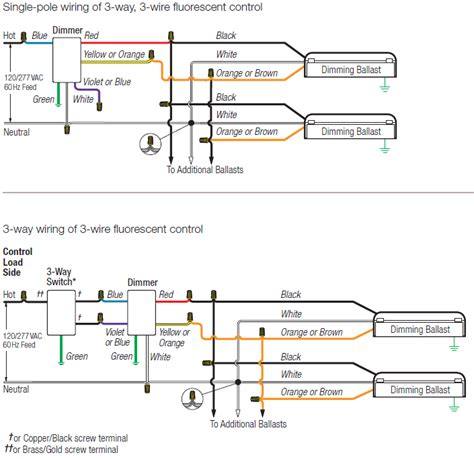lutron dimmer switch wiring diagram lutron nf 103p wh 120v 8a fluorescent 3 wire hi