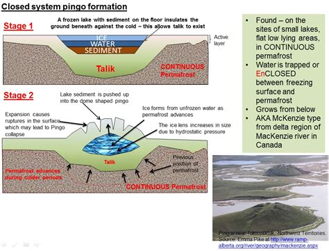 patterned ground formation 002 periglacial environment geogalot