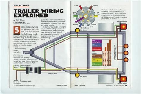 trailer electrical wiring diagrams lookpdf