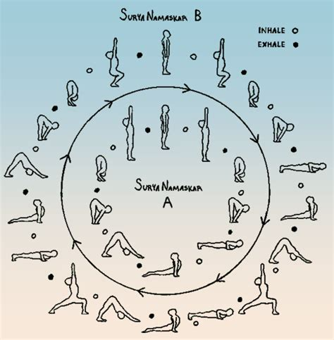sun salutation coloring page wayfaring yogi quot the idea is to remain in a state of