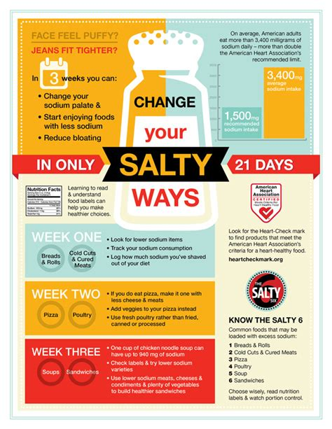 low sodium food easy low sodium substitutes for cooking