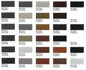 sherwin williams powder coat colors avant guards powder coating color chart
