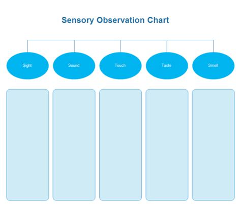 Free Floor Plan Design Software Download Sensory Observation Chart Examples And Templates