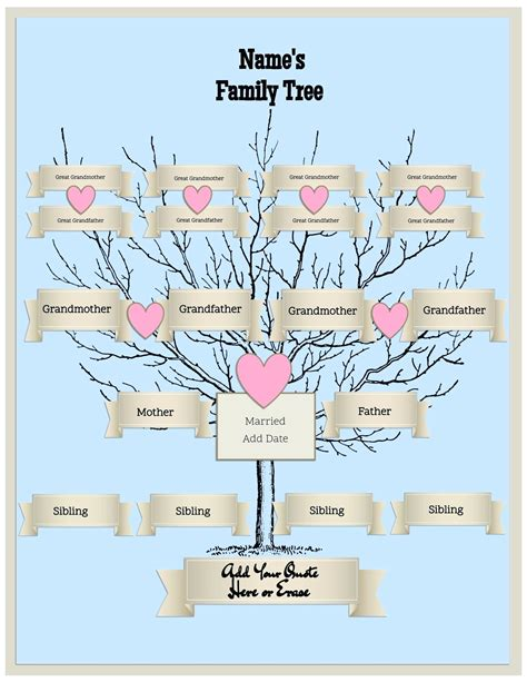 4 generation family tree template free 4 generation family tree template